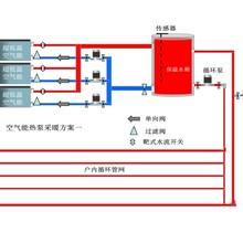 空气能供暖设备厂家专业设计图片