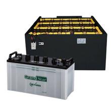 售賣日本GSYUASA電源THA600-15原型號YUMIC-SC06AP1圖片