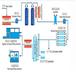直销工业反渗透净水纯水处理设备纯化水单级反渗透过滤设备