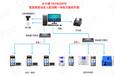 株洲大學食堂刷卡機/會員刷卡機/一臉付管理軟件/刷臉就餐系統