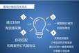 oem贴牌定制设计logo分销软件店淘软件招商加盟软件代理