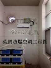 天津1.5匹壁挂式防爆空调