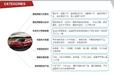2018上海国际节能与新能源汽车产业博览会