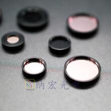 BP1250滤光片