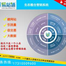 北京网站建设北京网络推广易站通营销软件