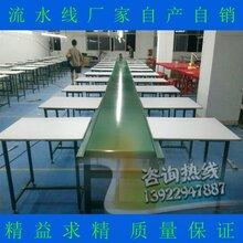 惠州华裕生产流水线输送线专业设计生产制造厂家直销