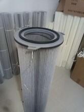 北京除塵濾芯訂購熱線圖片
