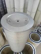 北京除塵濾芯生產廠家圖片