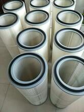 赣州除尘滤筒生产厂家图片