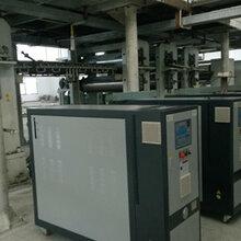 辊筒导热油加热器厂家图片