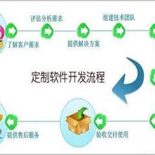 微信二次开发微信企业平台二次开发微信公众平台二次开发