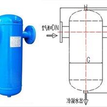气液分离器(气水分离器)哪家品质好