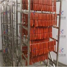 红肠灌肠机,红肠灌肠机厂家,红肠灌肠机定制图片