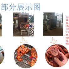 香干豆腐干煙熏設備,熏香干豆腐干用煙熏爐,熏豆干設備圖片