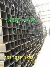 佛山钢铁世界方管批发镀锌方管图片