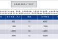 深圳五星车联网车友白条总部全国招商