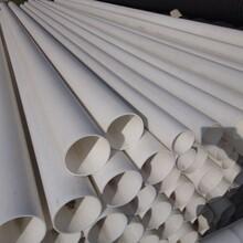 厂家直销PVC-U埋地通信电缆管PVC-C高压电力管PVC线管PVC通信管PE通信管