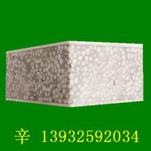 北京泰居100mm隔音达到45分贝的轻质复合墙板新型隔墙板