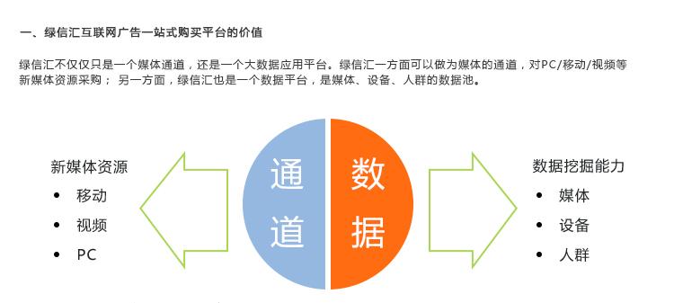 浦东美容保健线上广告推广_美容保健广告开户联系方式