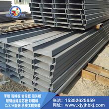 2018年c型鋼價格C型鋼檁條C型鋼規格鍍鋅C型鋼圖片