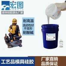 工艺品的液体硅胶厂家直销耐高温模具硅胶