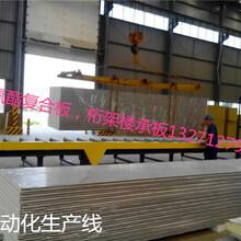 聚氨酯复合板价格聚氨酯复合板生产厂家图片