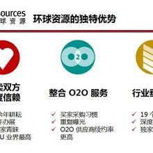 环球资源外贸网