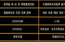 深圳汽车凹陷修复车身凹坑免喷漆钣金凹陷划痕修复图片