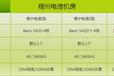 广西服务器租用与托管_电信VPS云主机/虚拟主机/域名注册服务商