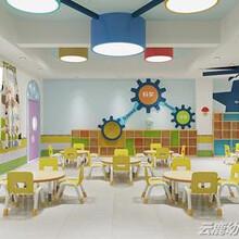 幼儿园环境设计是幼儿教育的重要组成部分