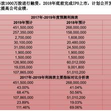 湖北震序车船新三板投资免费开户!!图片