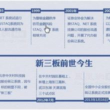 龙门教育838830企业股东背景是什么?广东广州图片