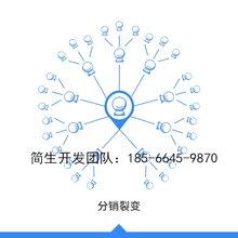 莆田化妆品行业微商城分销系统平台搭建可定制