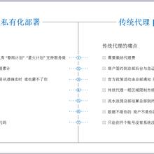 微信线下扫码支付系统如何对接商户提供贴牌图片