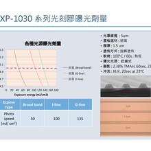 正品現貨供應替代安智AZ光刻膠PR型號齊全貨源穩定圖片