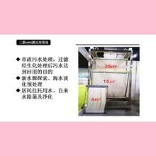 0.4微米膜丝孔径三菱mbr膜xyc-1000T/D三菱MBR膜组件处理电子厂废水达标排放