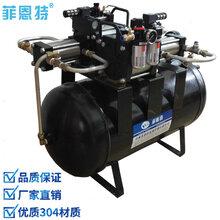 空压机增压系统汽车风炮增压阀气体增压泵气压增压泵图片