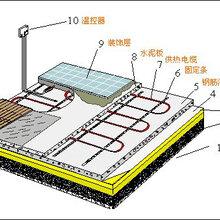 天津碳纤维电地暖安装公司图片