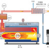 30毫克低氮燃烧器