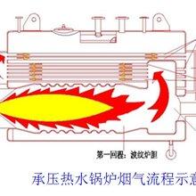 天津低氮燃气锅炉安装,天津低氮燃气锅炉公司,天津低氮燃气锅炉厂家图片