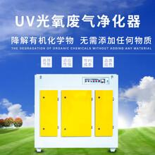 化工车间废气处理成套设备-uv光氧催化-山东环保设备喷淋塔图片