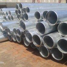廣東鍍鋅鋼管現貨直銷圖片