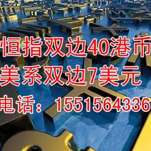 温州国际期货加盟丨期货招商图片