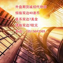 温州国际期货加盟丨期货加盟图片