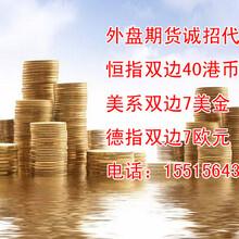 国际期货-汉中恒指加盟图片