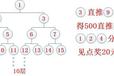 微信商城二二复制公排系统开发公排模式介绍
