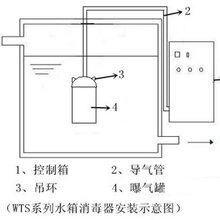 福州WTS-2B水箱消毒器/型號圖片