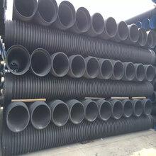 中空壁管,HDPE双壁缠绕管厂家,缠绕管,江苏缠绕管图片