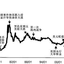 青海期货投资招商(美原油,贵金属,新能源,恒指德指)