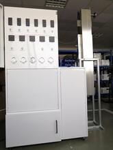 SCR脫硝催化劑評價裝置圖片